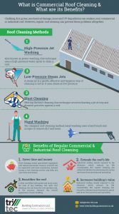 What-is-Commercial-Roof-Cleaning-&-What-are-its-Benefits